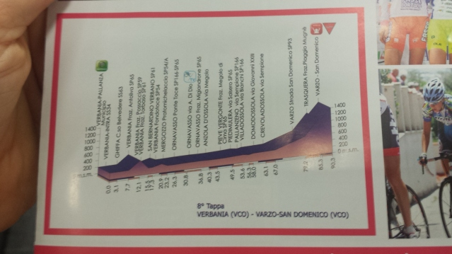 Giro Rosa Stage 8 Profile